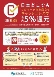 consumer_leaf_introduction